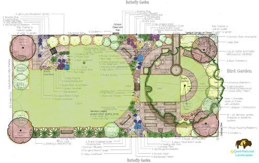 Detailed landscape design plan image