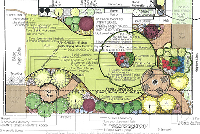 Landscape design plan examples integrating beauty and for Local landscape gardeners